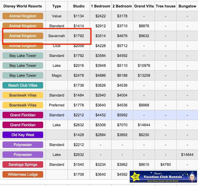 Renting-Points-Chart-6-7-to-6-13